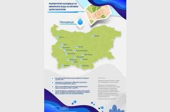 България втора в Европа по ресурс на минерални и изворни води