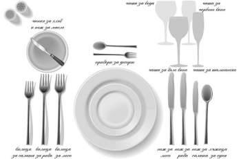 Научете тези правила, за да не се излагате на вечеря