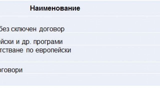 Здравко Димитров започва преговори за кредитна линия до 120 млн. лв. - 5