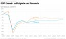 След 10 години в ЕС не можем да стигнем дори Румъния